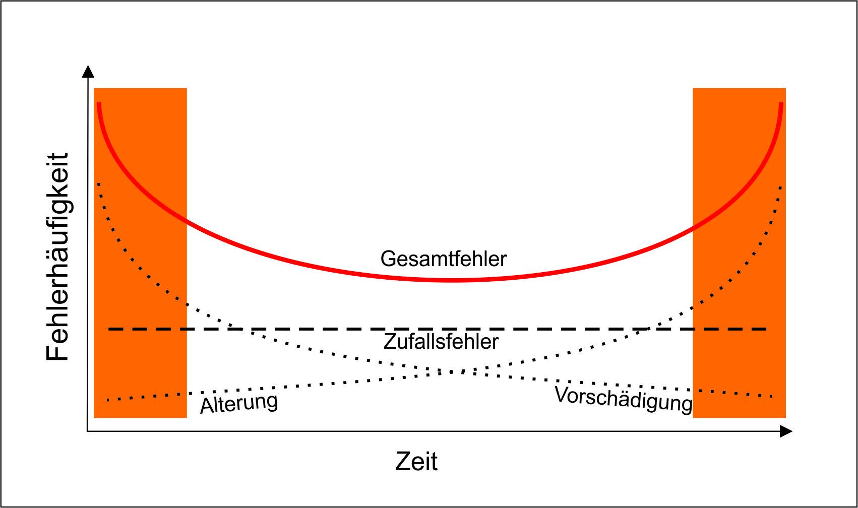 Großartig Einzelnes Diagramm Elektrisch Bilder - Elektrische ...